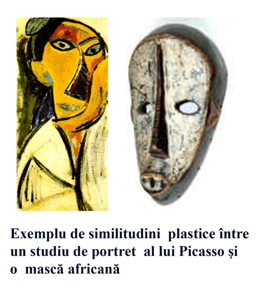 Similitudini plastice