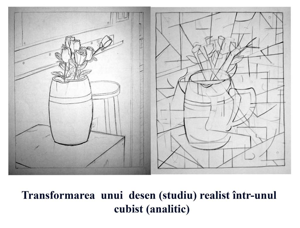Transformare cubista
