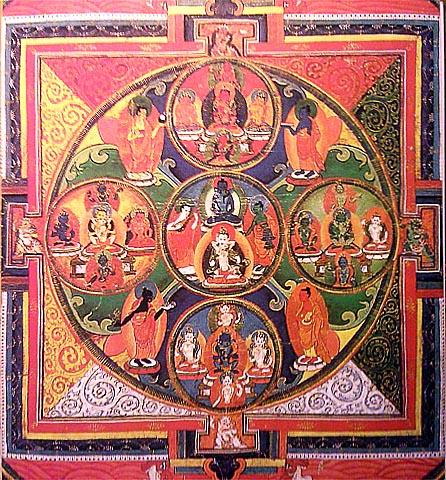 Mandala  mortilor